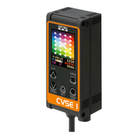 CVSE1-RA Series - Simple & Easy Setup Color Area Sensor